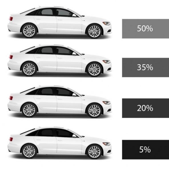 MERCEDES CLASSE A SEDAN dal 2019 ad OGGI Pellicole Oscuramento Vetri Posteriori Auto Pre Tagliate a Misura